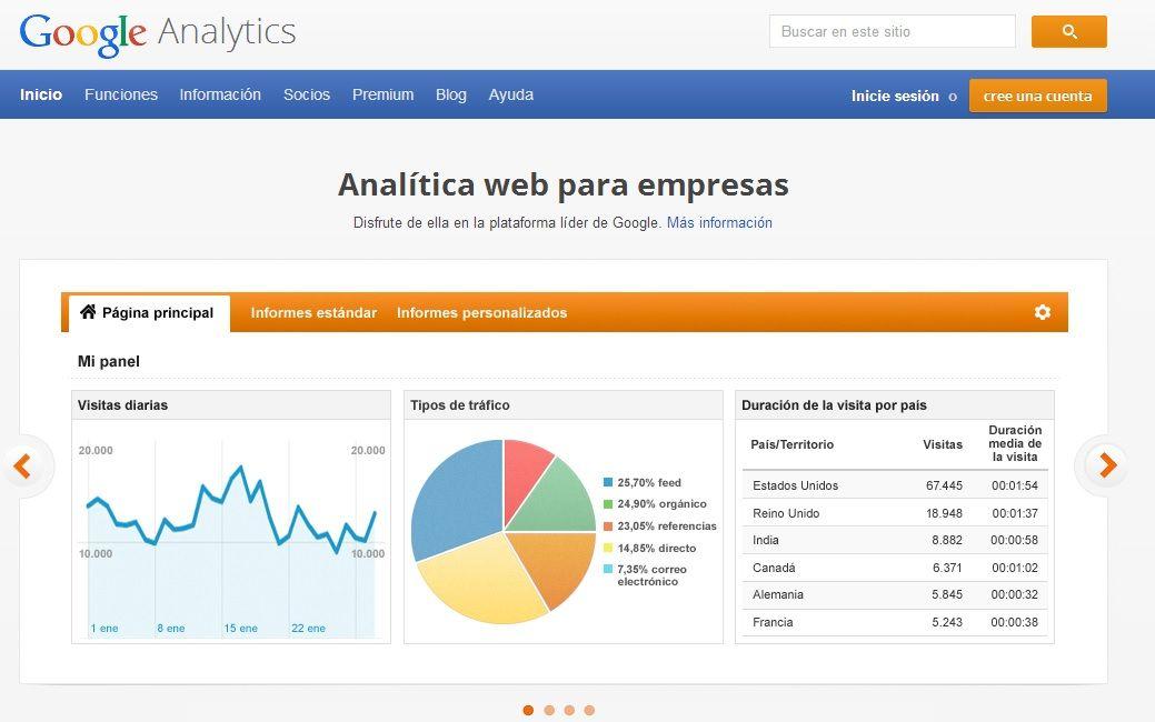 Métricas básicas de Google Analytics