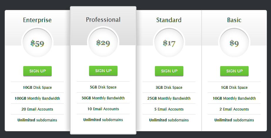 5 Plugins gratis para poner listas de precios en tu WordPress
