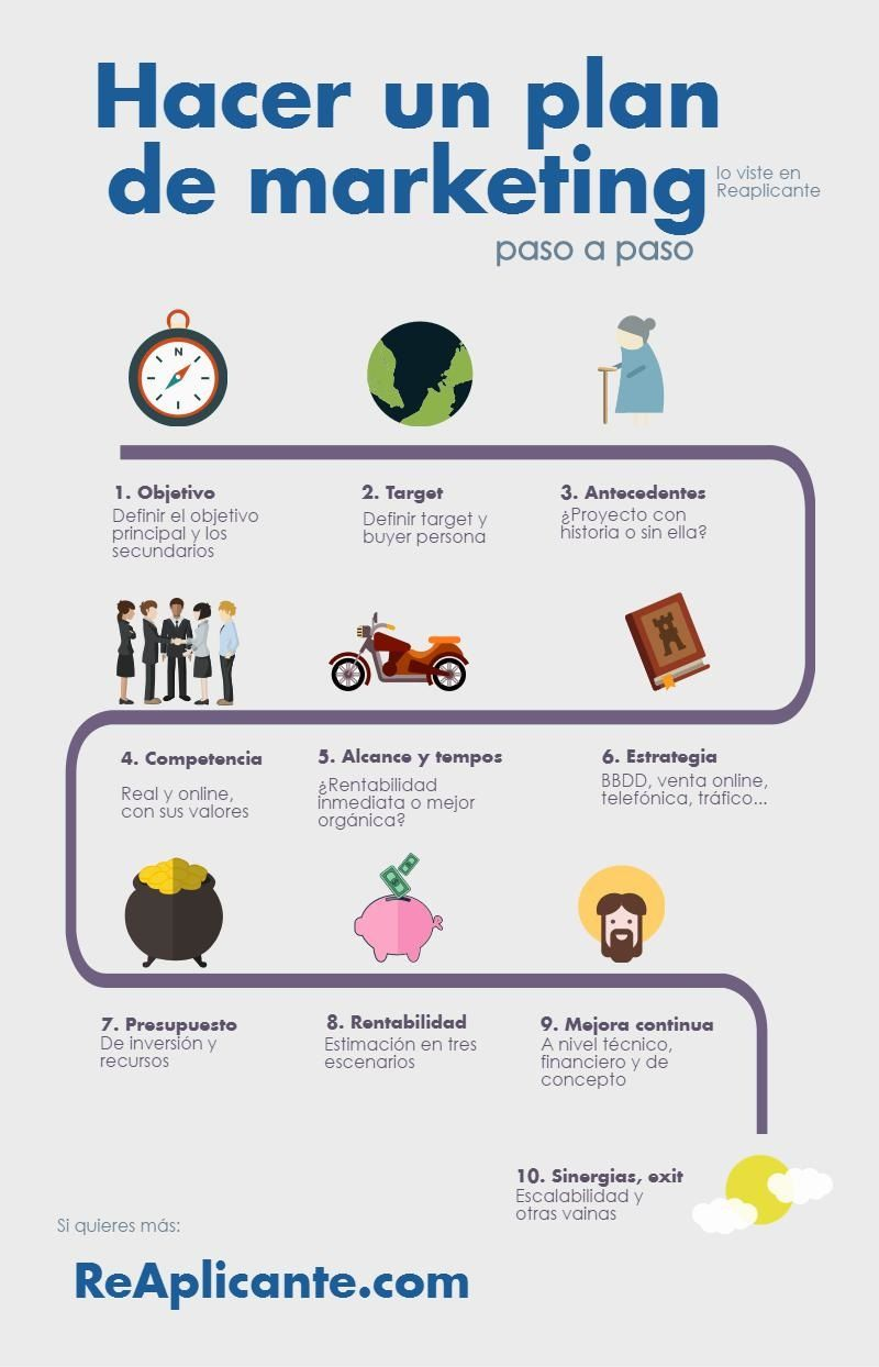 plan-de-marketing-infografia