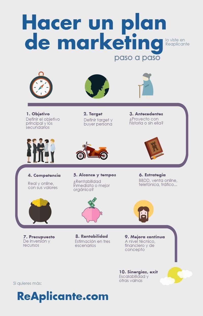plan-de-marketing-infografia