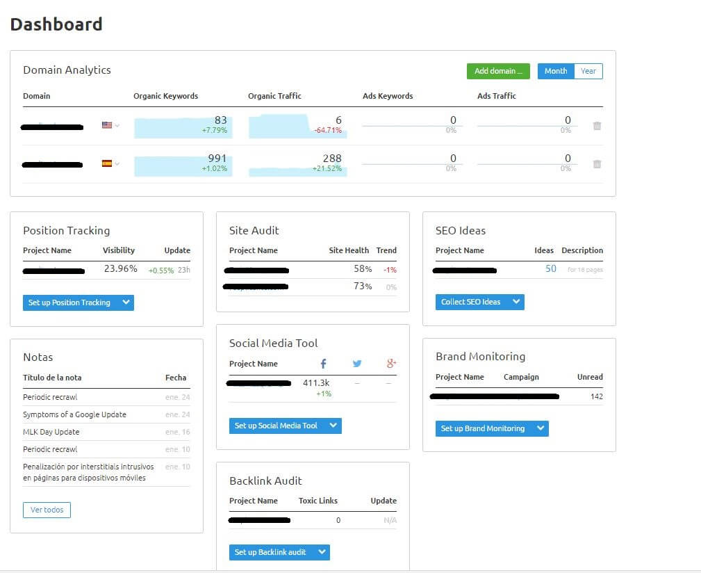 dashboard-semrush