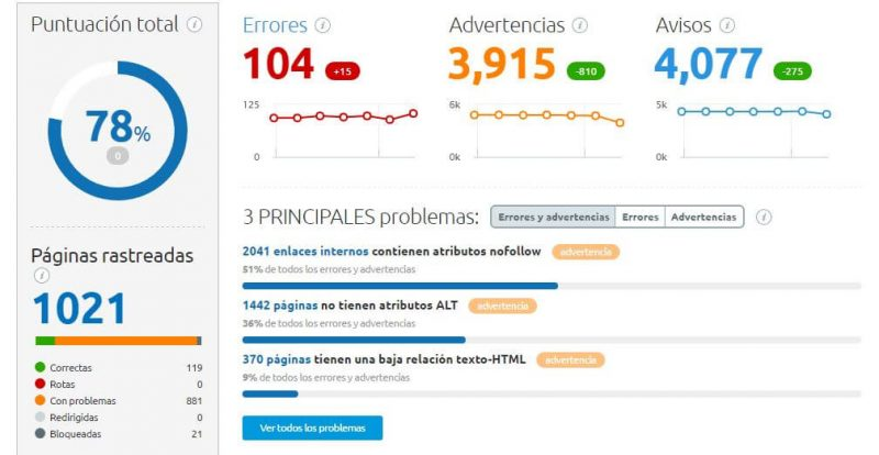 site-auditor-semrush