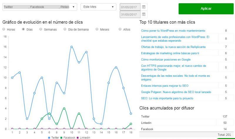 blogsterapp-estadisticas