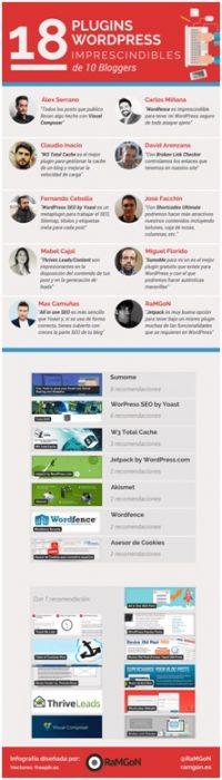 infografia-plugins