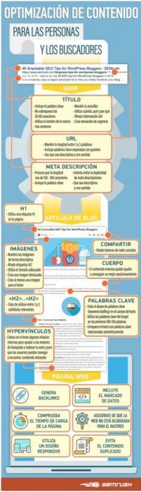 infografia-semrush