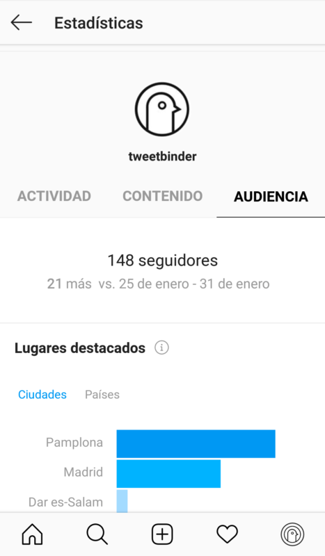 estadisticas-instagram-audiencia