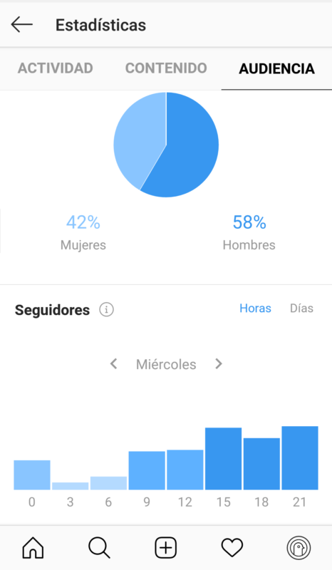 estadisticas-instagram-audiencia-seguidores