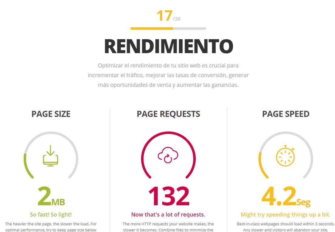 website-grader-hubspot-pantallazo