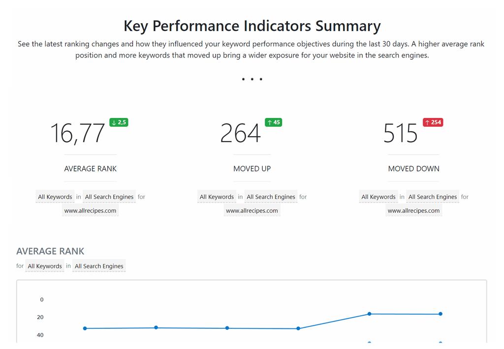 advanced-web-ranking-herramienta-medicion-posiciones