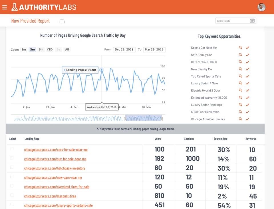 authority-labs-herramienta-posiciones