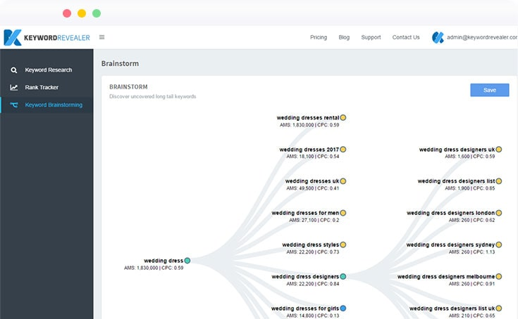 keyword-revealer-herramienta-seo