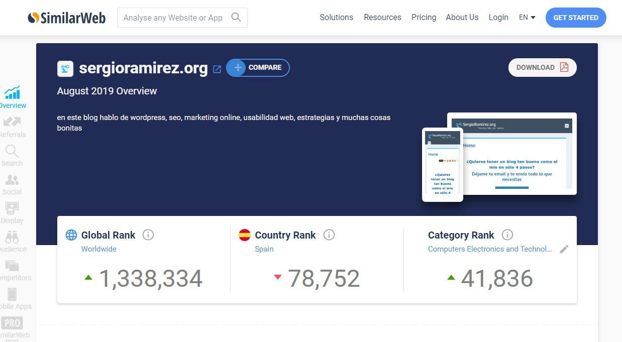 similarweb-pantallazo-herramienta-seo