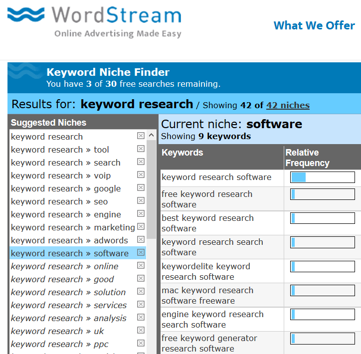 wordstream-herramienta-palabras-clave