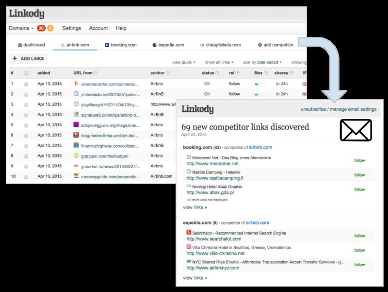 linkody-herramienta-linkbuilding