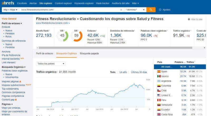 que-es-un-blog-fitness-revolucionario