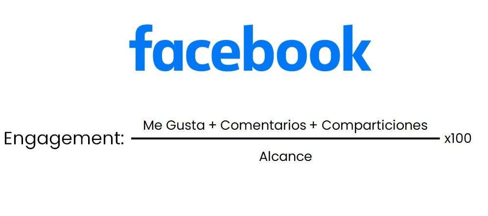 calculo-engagement-facebook