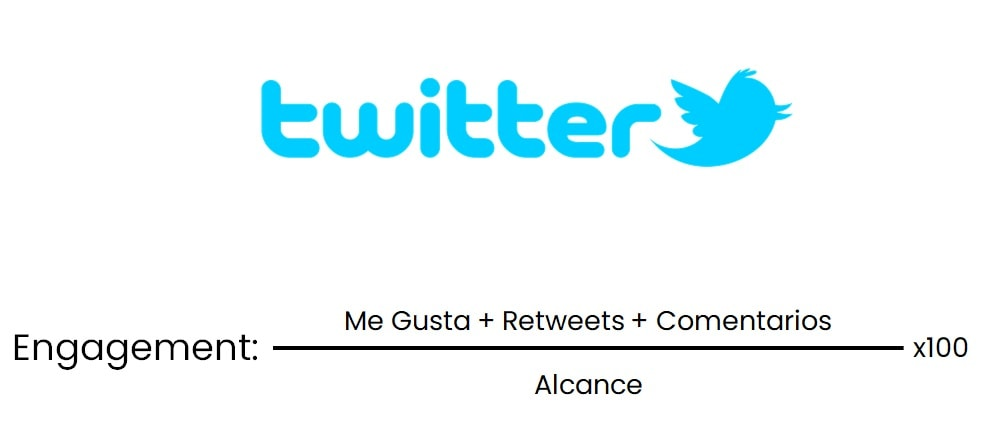 calculo-engagement-twitter